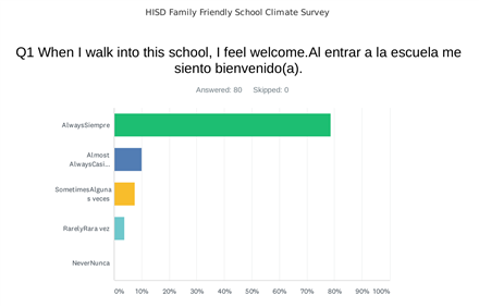 Browning ES Climate Survey 2019-2020