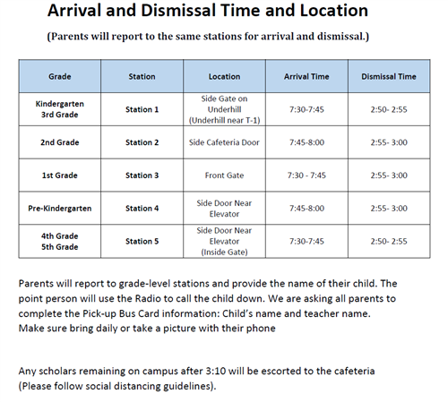 Arrival and Dismissal Locations