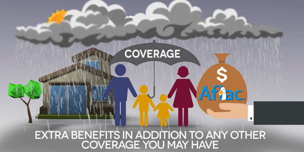 Aflac Supplemental Insurance Coverage