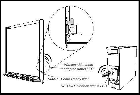 Smartboard Diagram Plugs Trusted Wiring Diagram