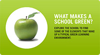 Click on the image to see an interactive presentation from The Center For Green Schools.