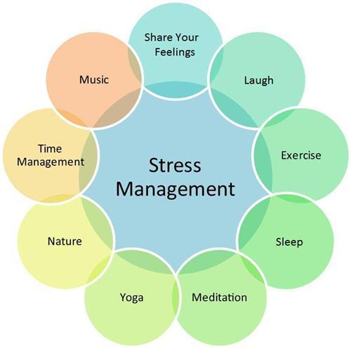 Teen Stress Management 107