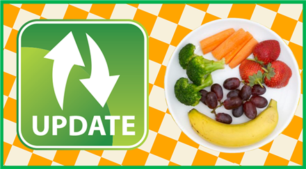 Free & Reduced Meals - Update