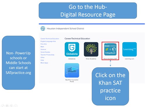Hub Digital Resource Page