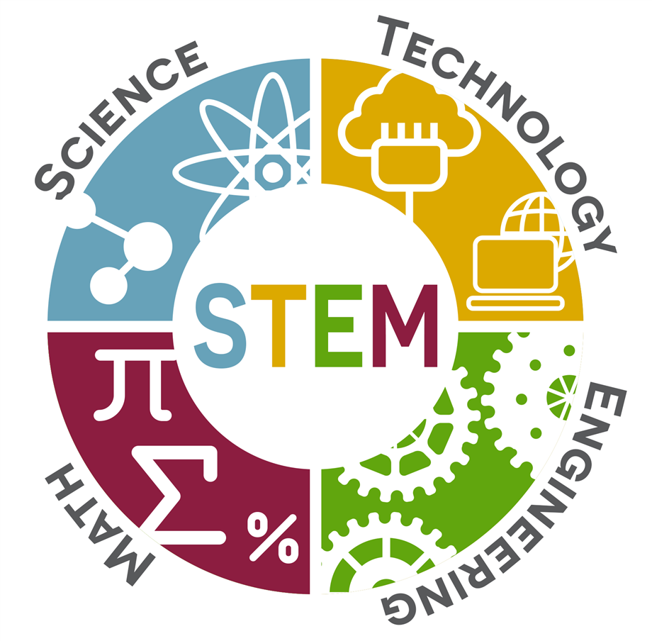 Academic Instructional Technology / STEM Integration and Sustainability