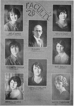 Edison 1926 Faculty