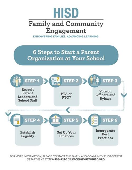 6 Steps Parent Org
