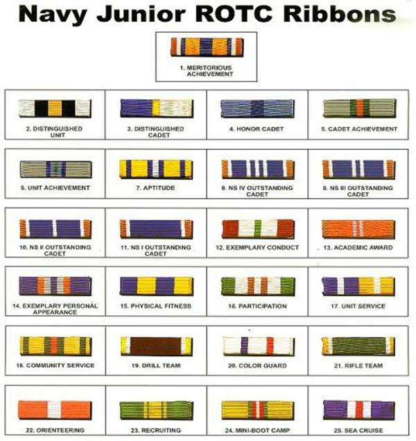 NJROTC / CADET RIBBONS AND DEVICES