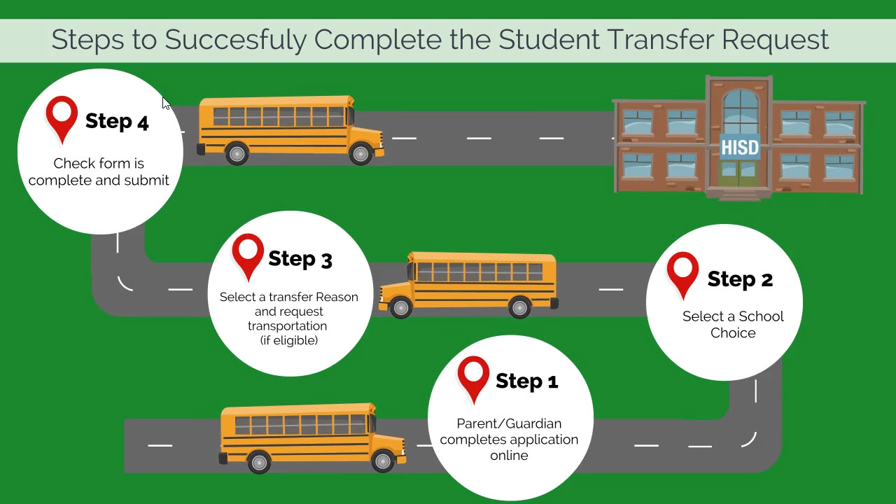 School Choice / Student Transfers