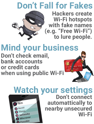Text: Don't Fall for Fakes – image on left shows a cartoon of a masked burglar beside the text: Hackers create Wi-Fi hotspots with fake names to lure people.